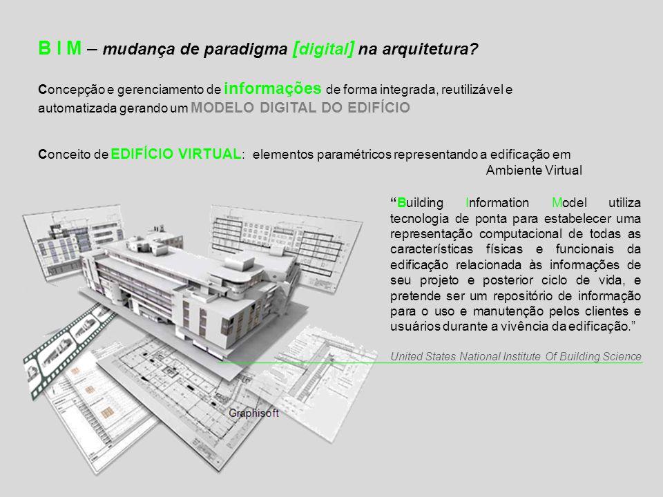 B I M – mudança de paradigma [digital] na arquitetura